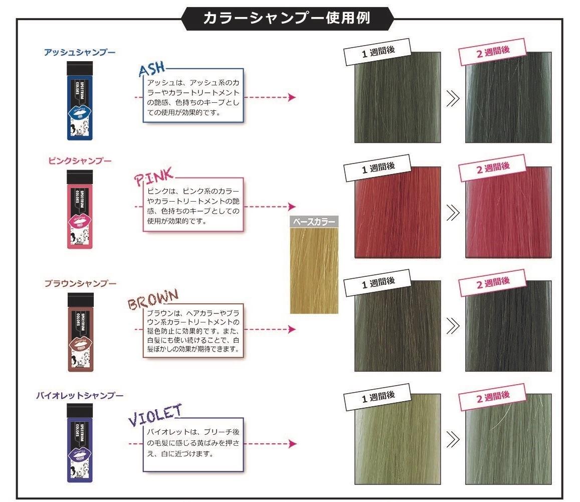 パイモア カラーシャンプー使用例